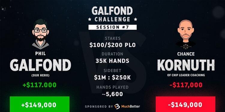Galfond Challenge 2020