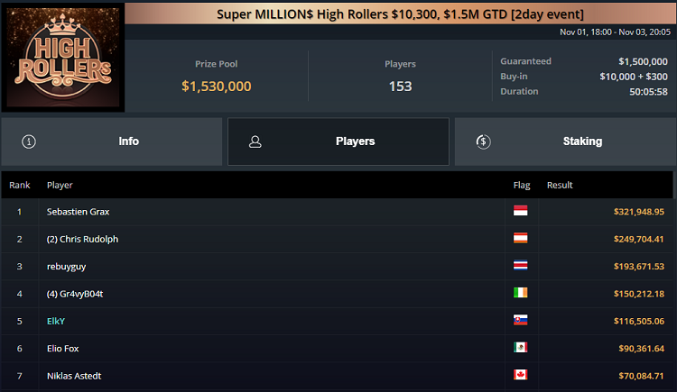 Super Million$ 2020