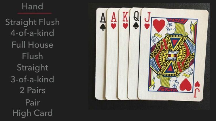 Combinações de pôquer