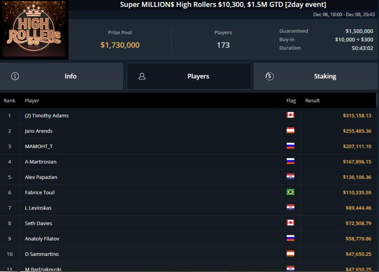 Super Million$ за 8 декабря