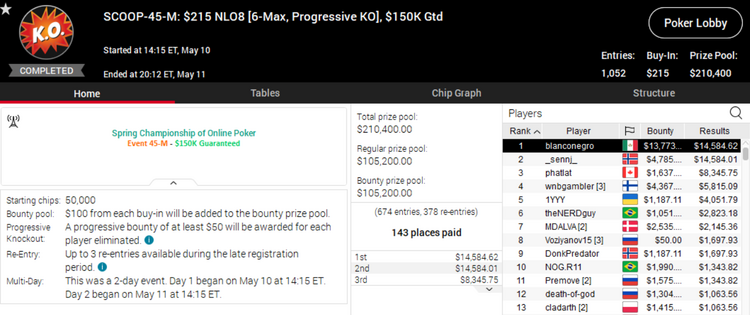 PokerStars tourneys