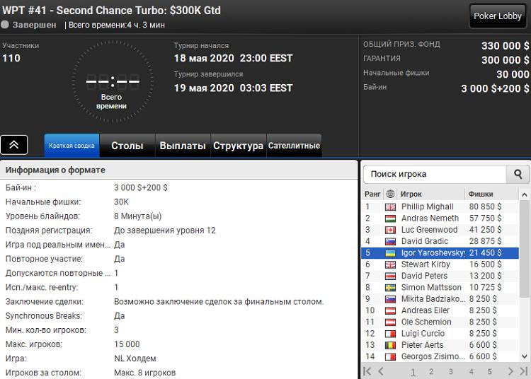 Second Chance Turbo на WPT Online