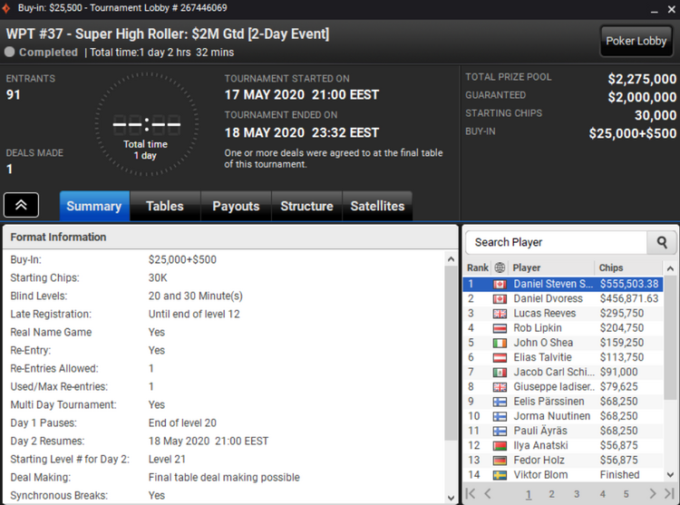 WPT #37 at PartyPoker