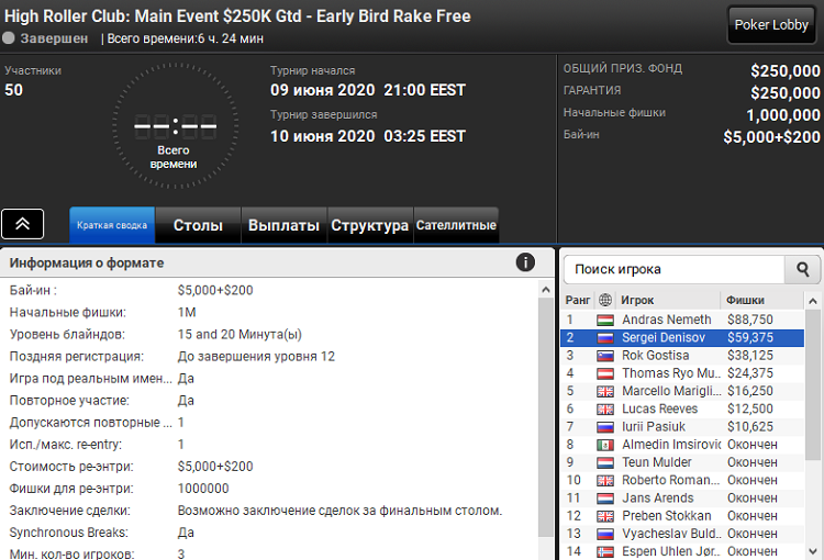 High Roller Club ME на PartyPoker