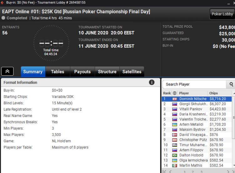 Russian Poker Championship