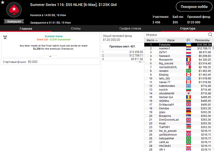 Summer Series 116 на PokerStars