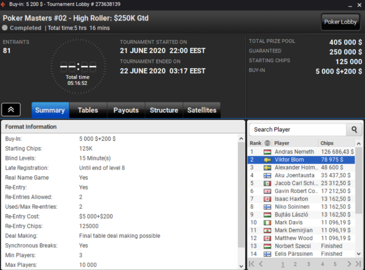 Poker Masters #02 PLO tournament