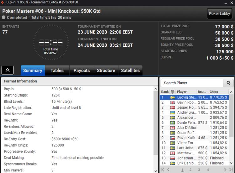 Турнір Poker Masters #06 (Mini Knockout)
