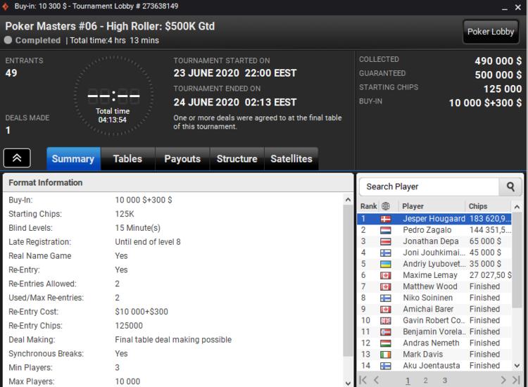 Турнір Poker Masters #06 (High Roller)
