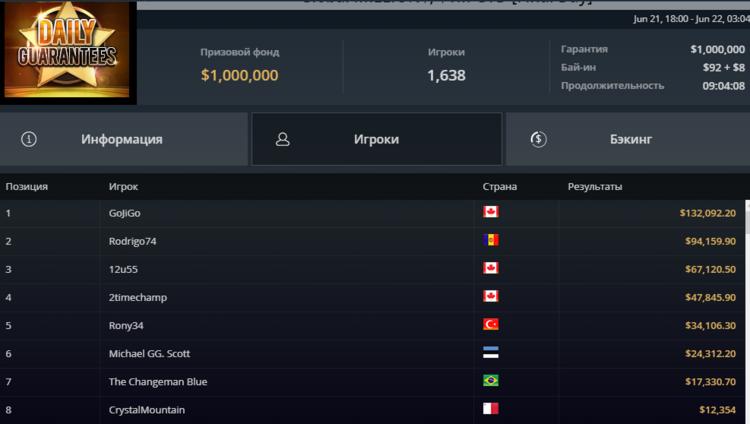 Global Million$