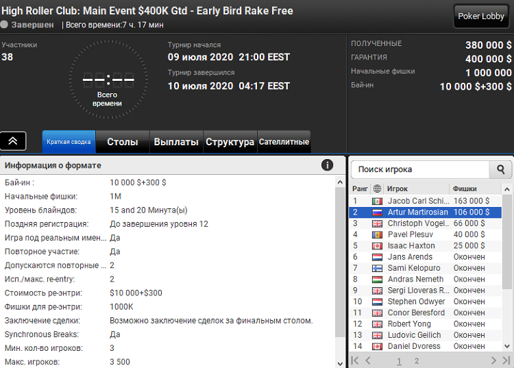 Main Event High Roller Club на PartyPoker