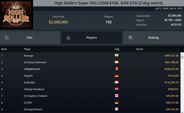 High Rollers Super Million$