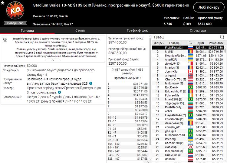 Stadium Series 13-М на PokerStars