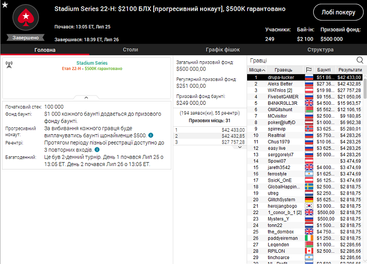 Stadium Series 22-H на PokerStars