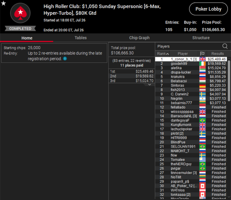High Roller Club at PokerStars