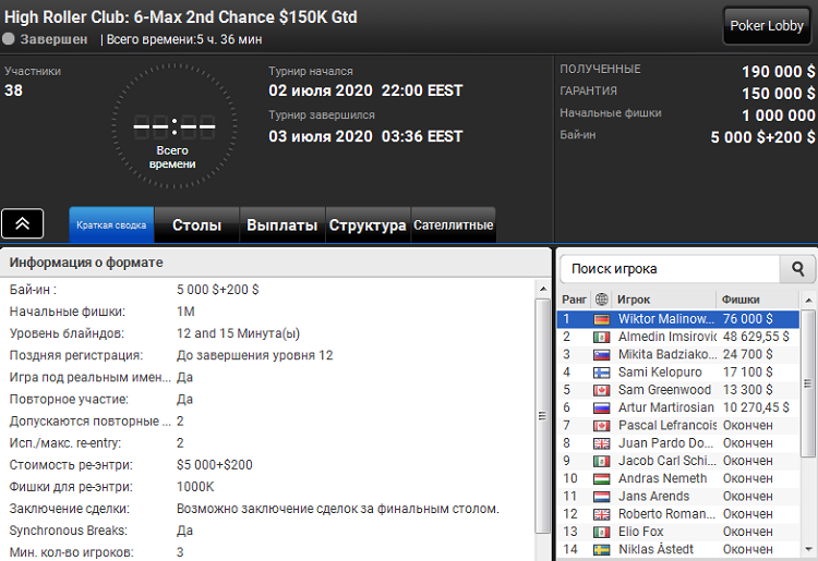 High Roller Club 6-Max 2nd Chance на PartyPoker