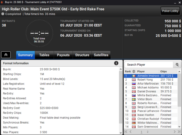 Main Event High Roller Club at PartyPoker