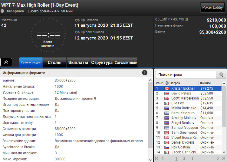 WPT 7-Max High Roller на PartyPoker