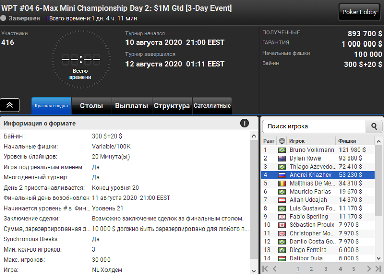 WPT #04 6-Max Mini Championship на PartyPoker