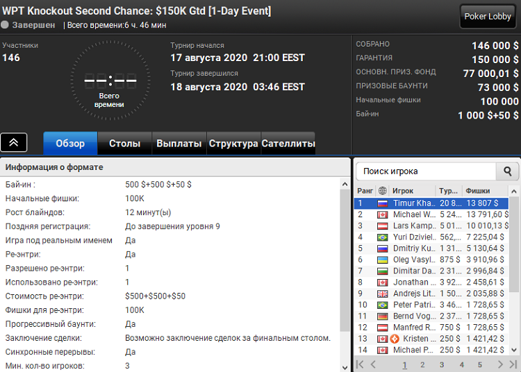 WPT Knockout Second Chance на PartyPoker