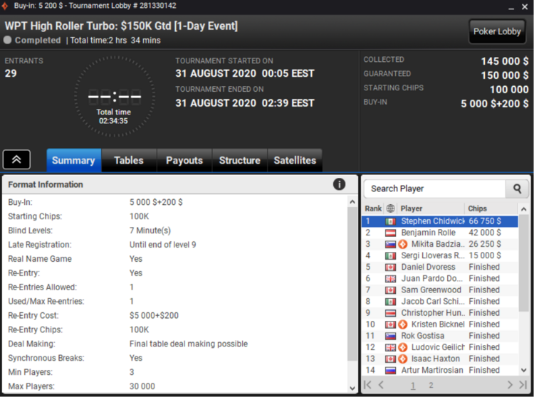 WPT High Roller Turbo at PartyPoker