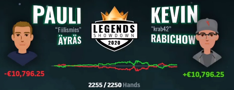 Legends Showdown на RIO Poker
