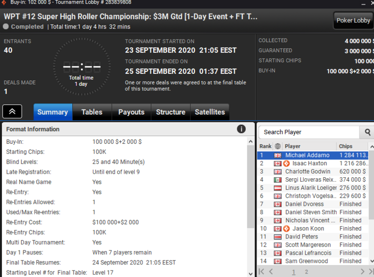 WPT Super High Roller Championship