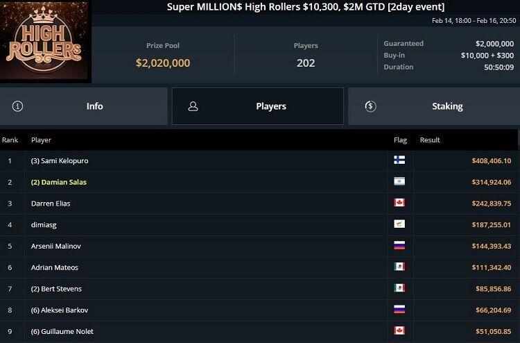 Super Million$ 2021