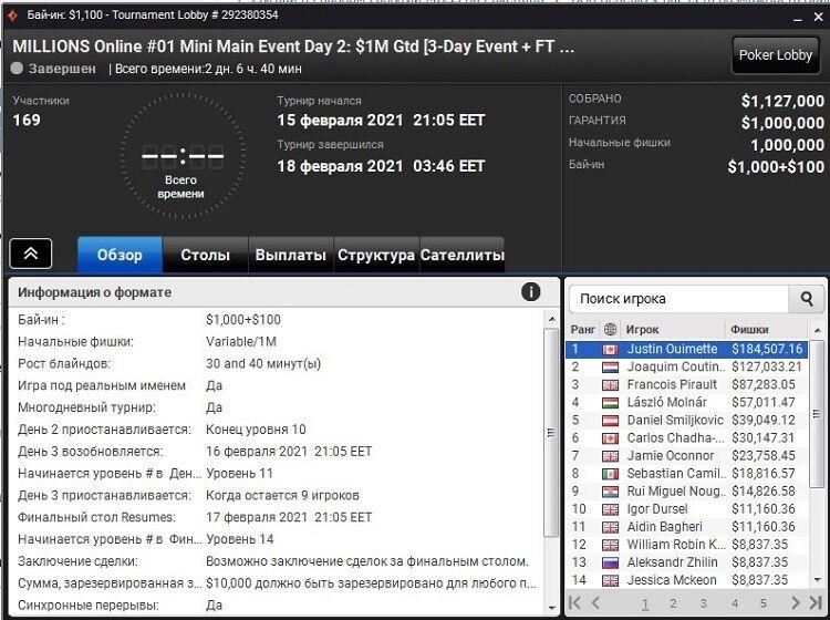 Millions Online турнір