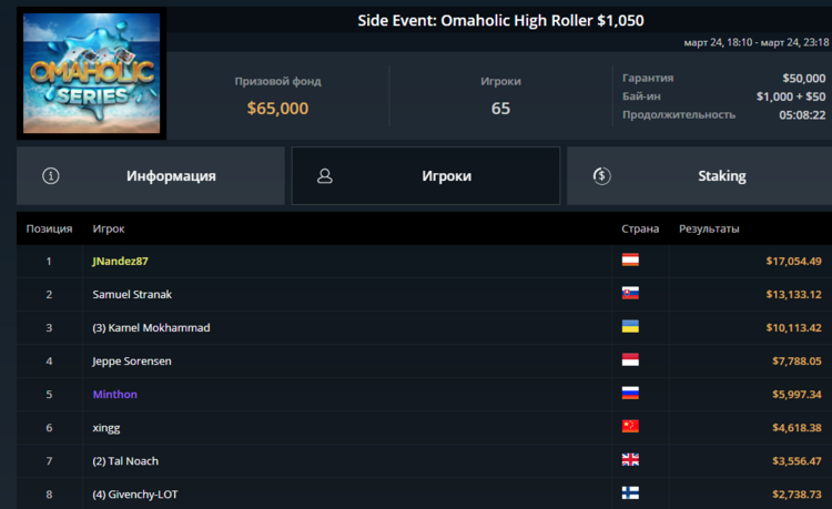 Omaholic High Roller за 1 050$