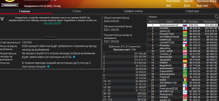 SCOOP-56-H на PokerStars