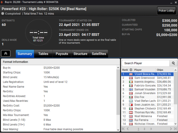 Powerfest #23 – High Roller tournament at PartyPoker