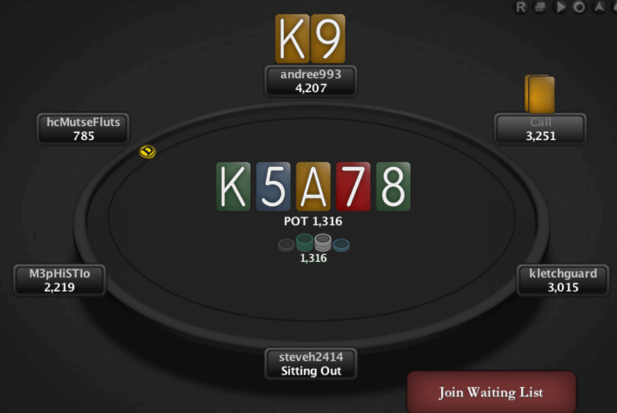 PokerStars layout