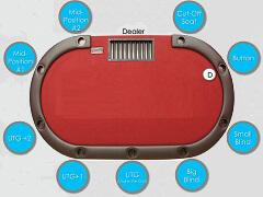 Эффективная стратегия для фулл-ринг покера (9-10 игроков за столом)
