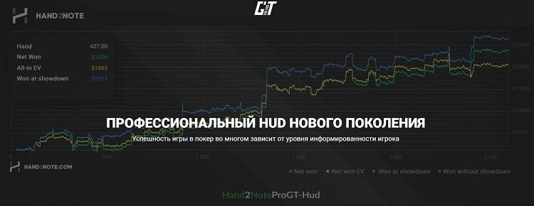 GT-HUD для Hand2Note