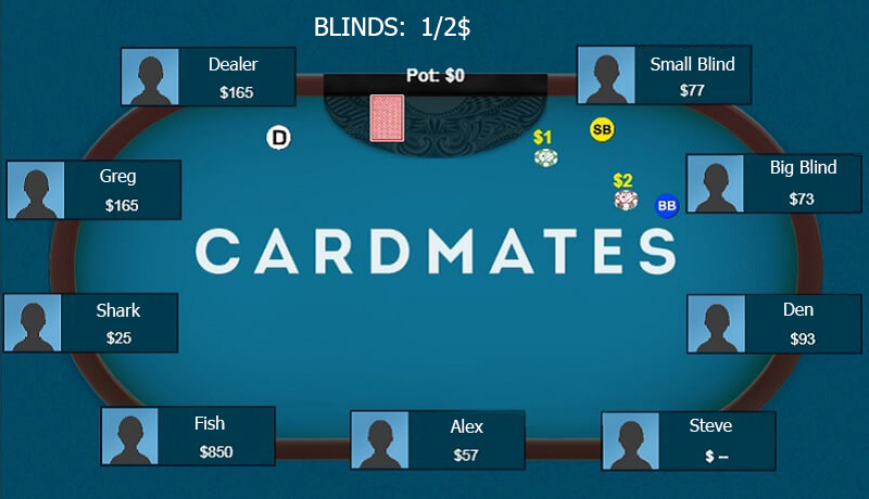 BB and SB in poker