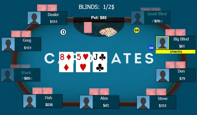 Flop in poker