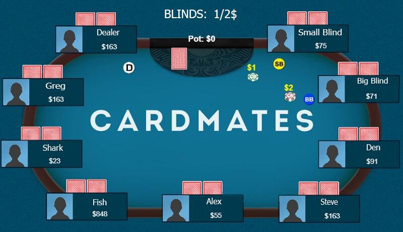 Preflop in poker