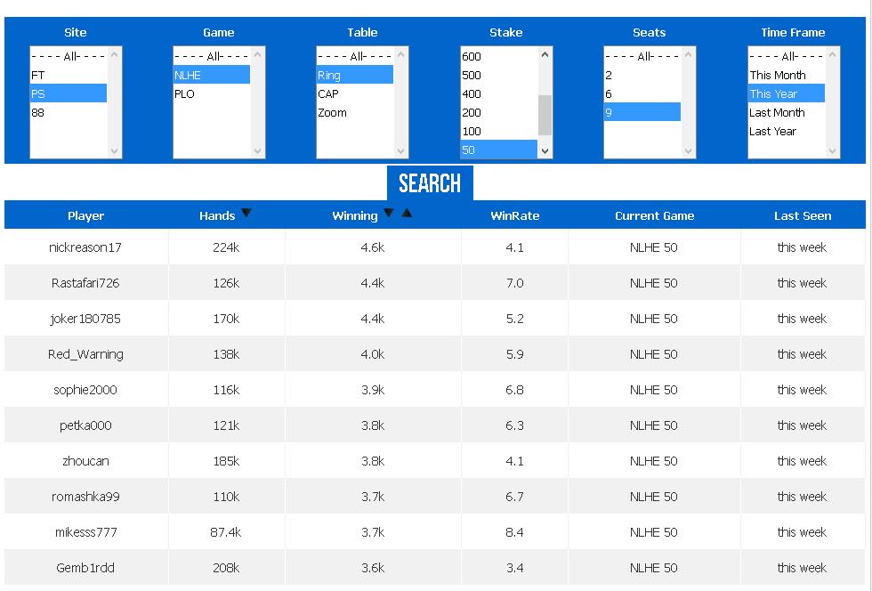 Поиск игрока в Whotfru 2018