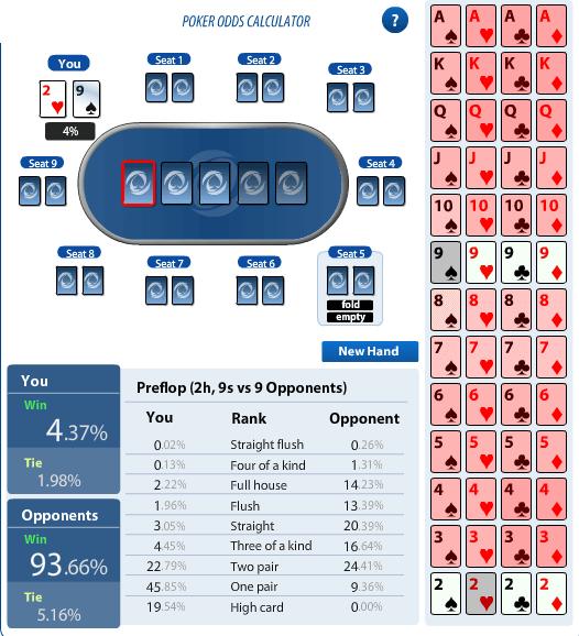 Шансы в покере