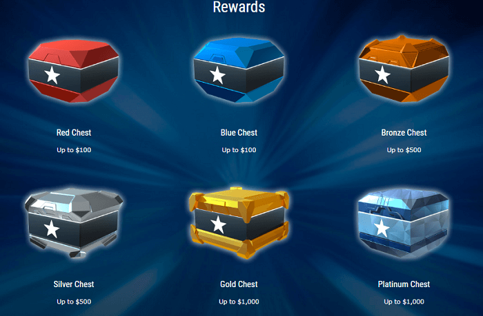 Types of chests in Stars Rewards Pokerstars program