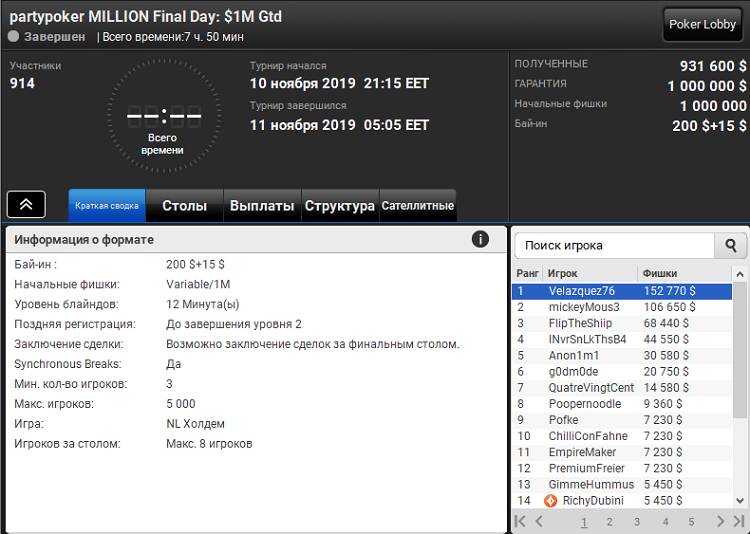 PartyPoker Million лобби турнира