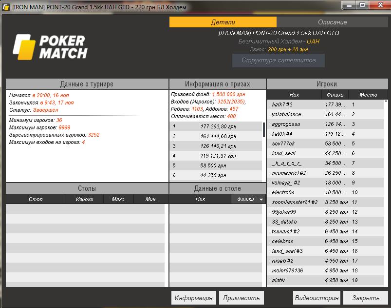 Турнир на ПокерМатч