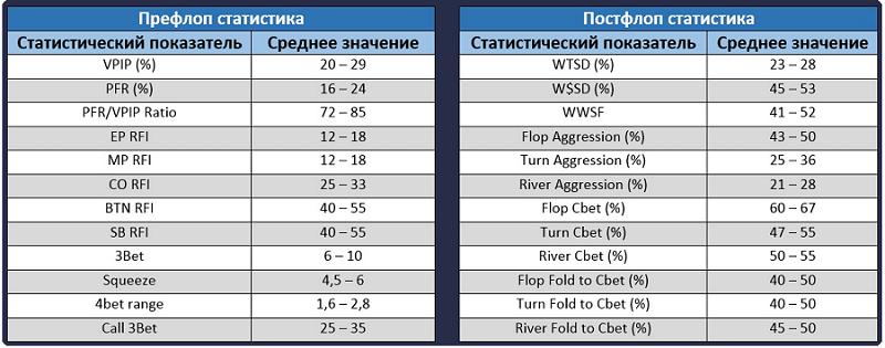 Таблиця оптимальних значень ХАД