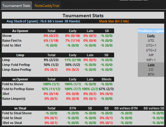 Tournament Popup