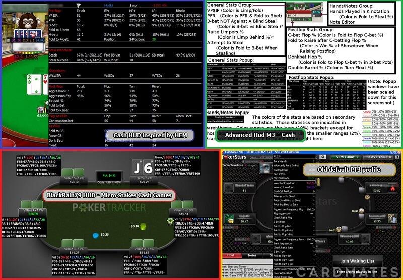 HUD для кешу Покер Трекер