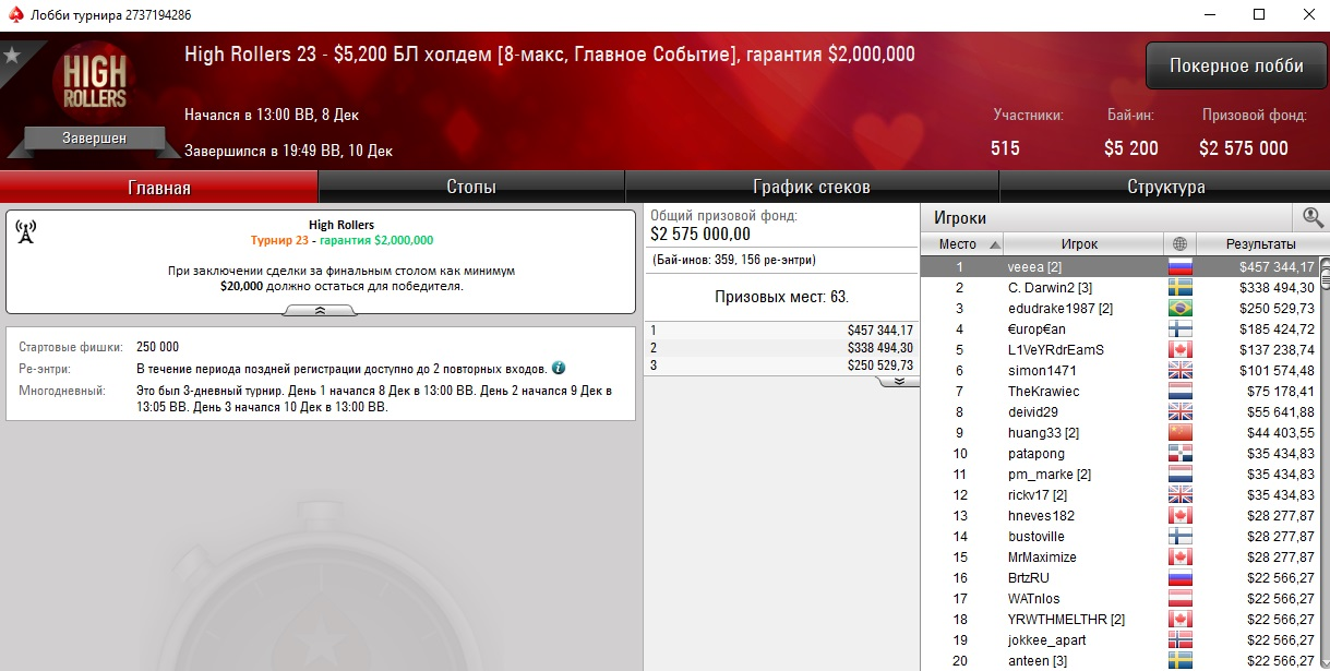 PokerStars High Rollers Main Event 2019