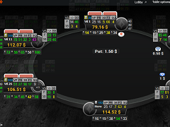 What to do if HUD doesn't operate at PartyPoker