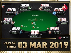Sunday Million Replay от 03.03.2019