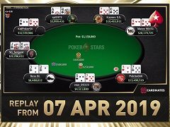 Sunday Million Replay от 07.04.2019